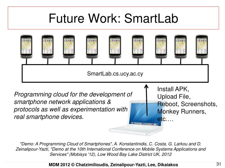 Future Work: SmartLab