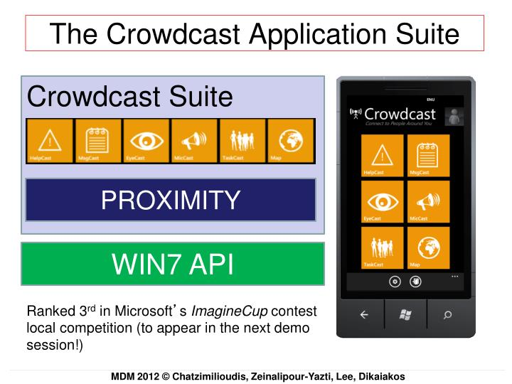 The Crowdcast Application Suite