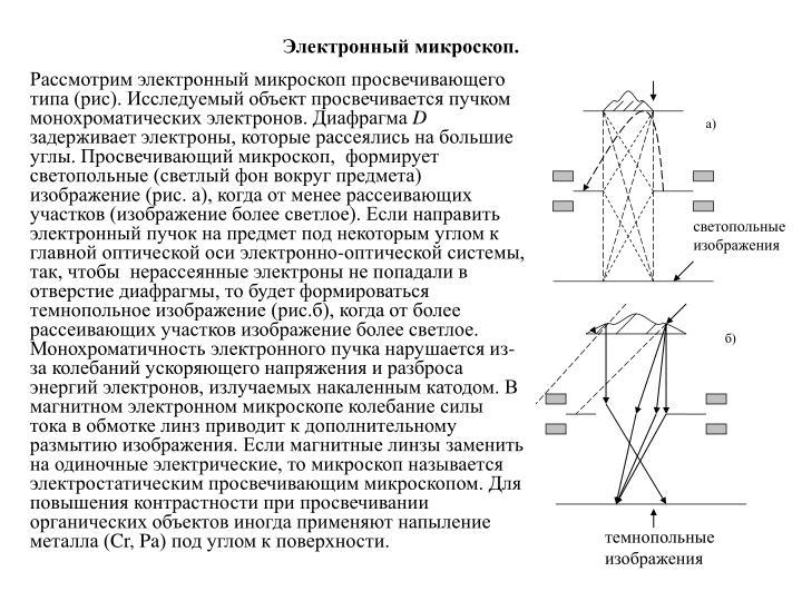Электронный микроскоп.