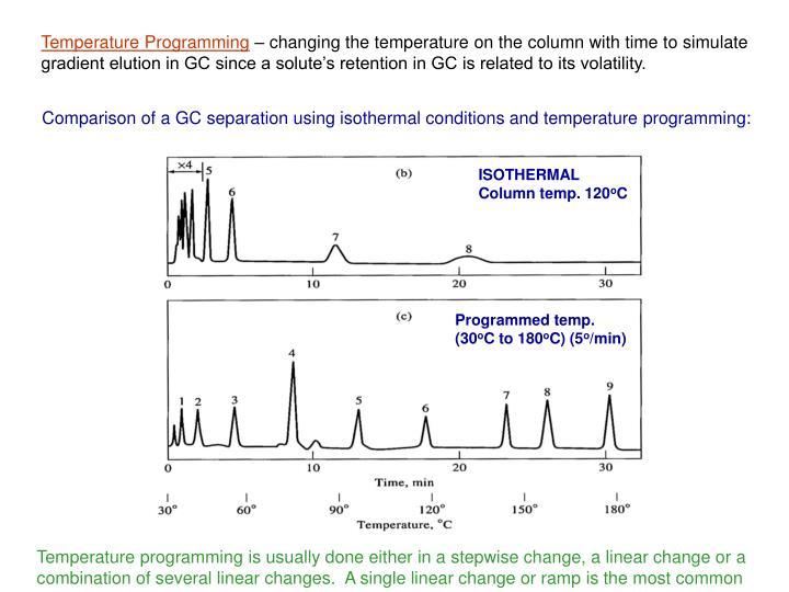 Temperature Programming