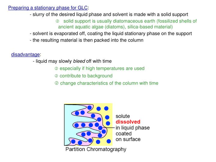 Preparing a stationary phase for GLC