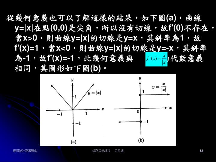 從幾何意義也可以了解這樣的結果,如下圖
