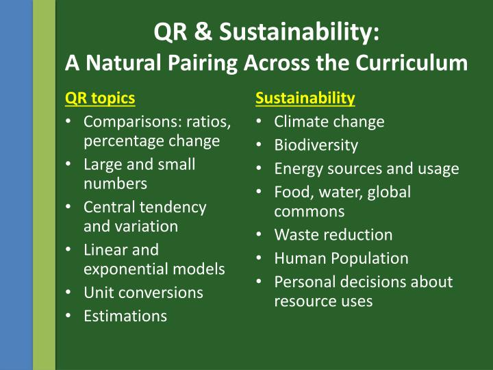 QR & Sustainability: