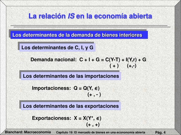 Los determinantes de C, I, y G