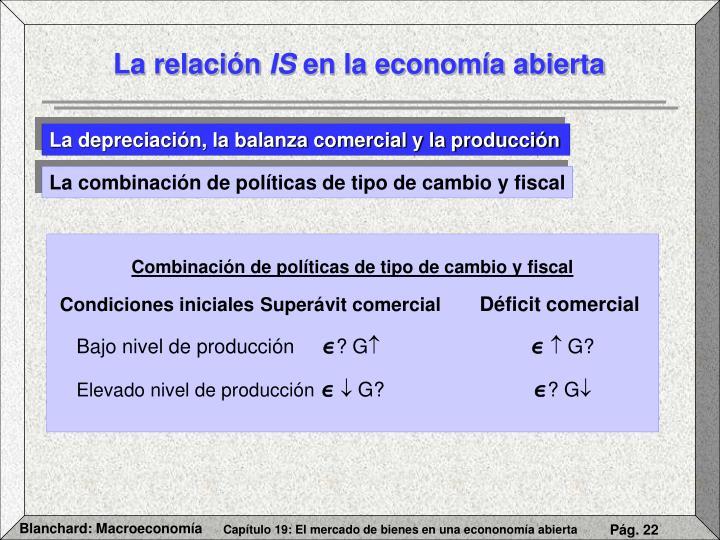 Combinación de políticas de tipo de cambio y fiscal