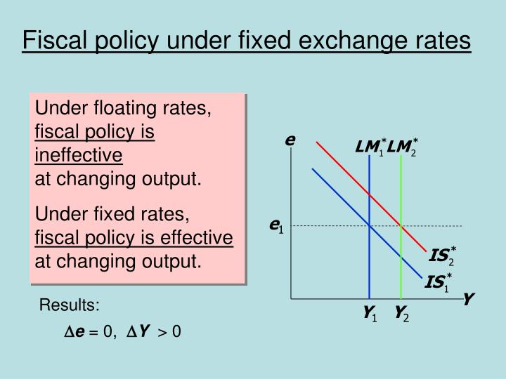 Under floating rates,