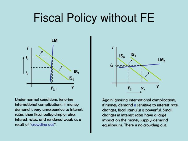 Fiscal Policy without FE