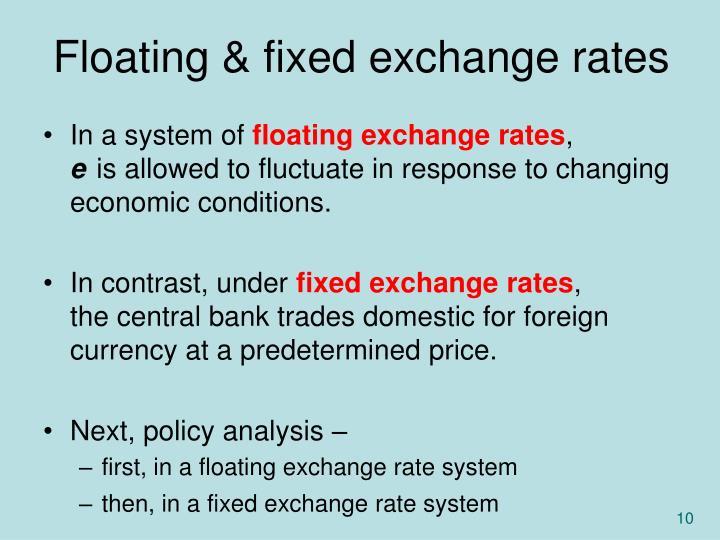 Floating & fixed exchange rates