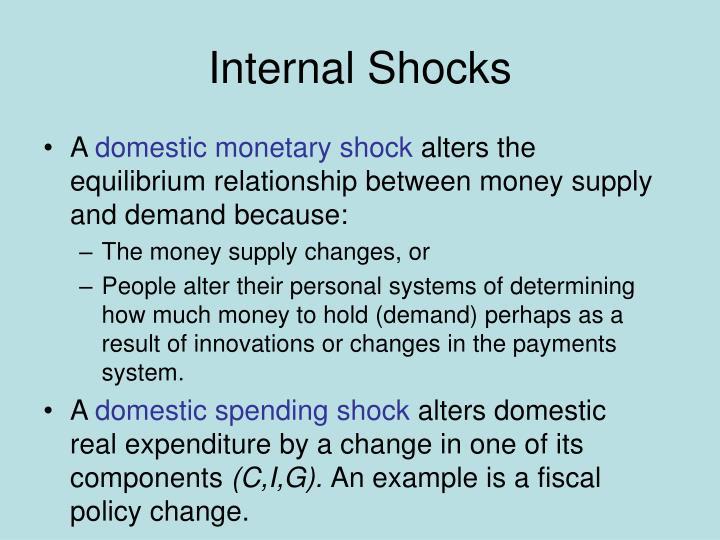 Internal Shocks