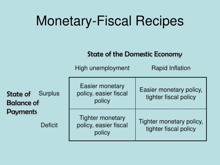 Monetary-Fiscal Recipes