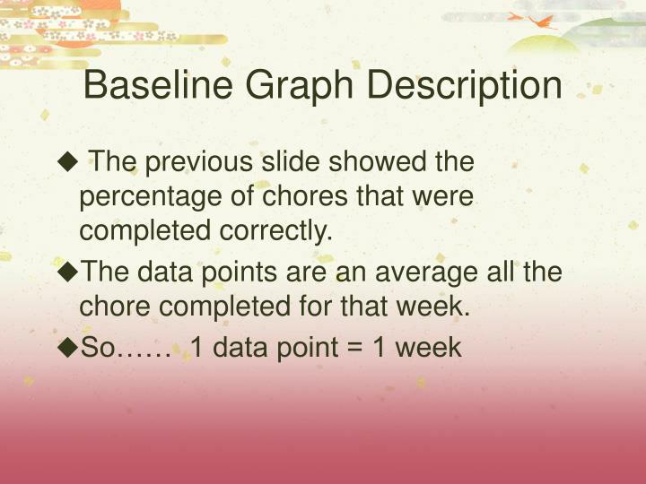 Baseline Graph Description