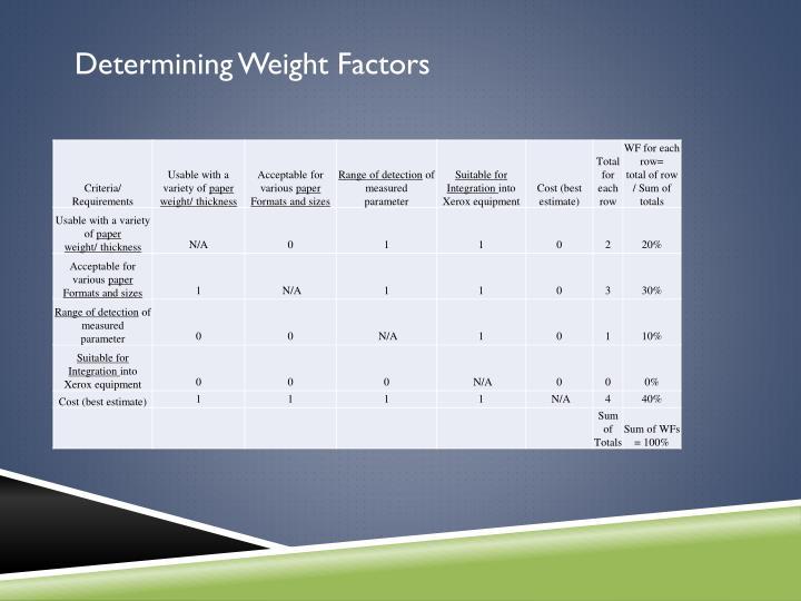 Determining Weight Factors