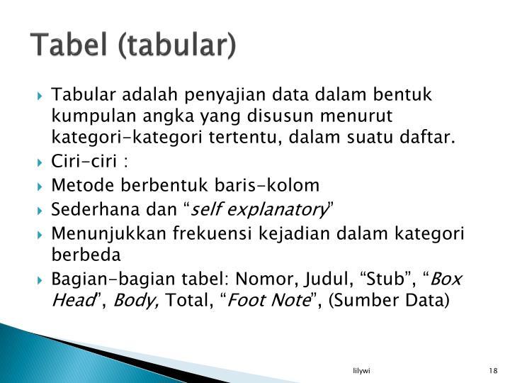 Tabel (tabular)