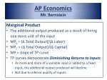 ap economics mr bernstein3