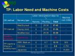 tp labor need and machine costs