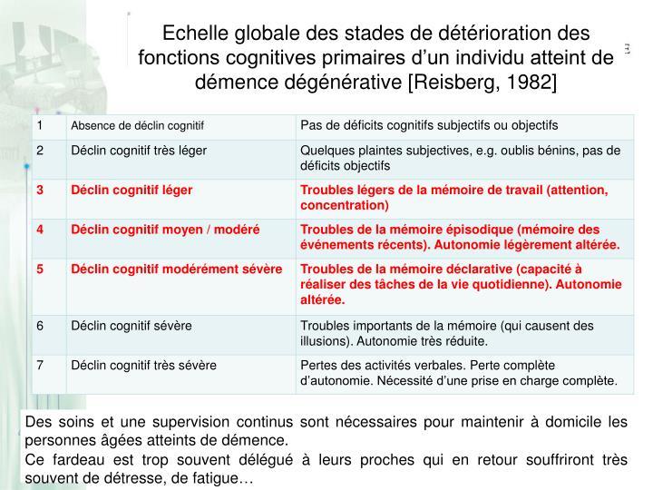 Echelle globale des stades de détérioration des fonctions cognitives primaires d'un individu atteint de démence dégénérative