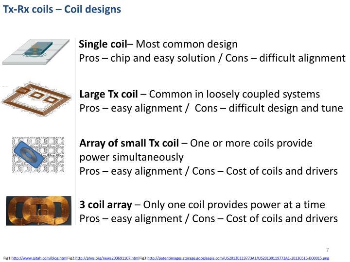 Tx-Rx coils – Coil designs