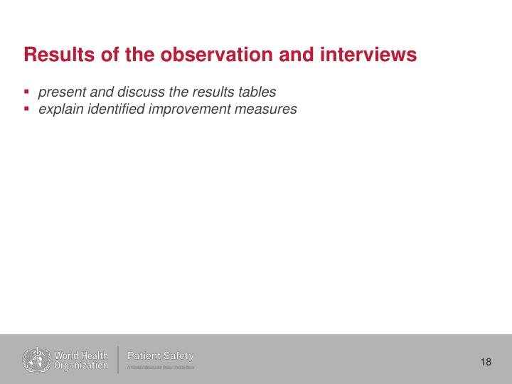 Results of the observation and interviews