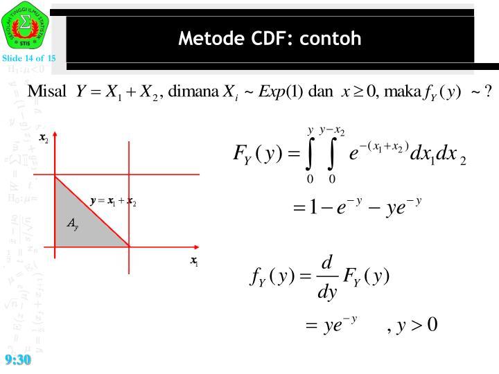 Metode CDF: contoh