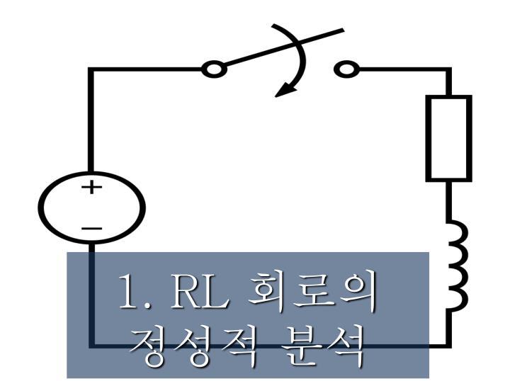 1. RL