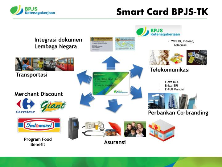 Smart Card BPJS-TK