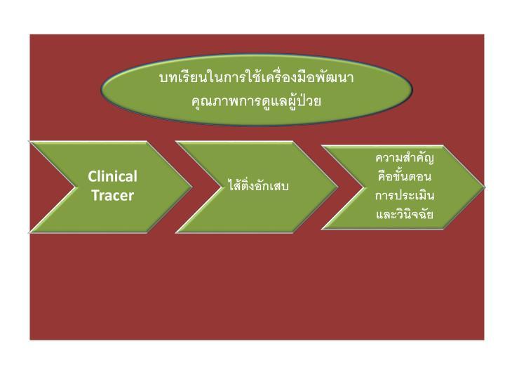 บทเรียนในการใช้เครื่องมือพัฒนาคุณภาพการดูแลผู้ป่วย