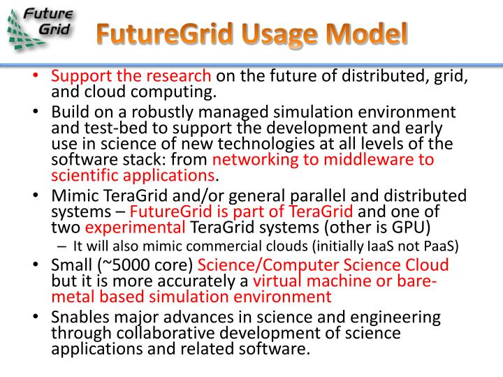 FutureGrid Usage Model