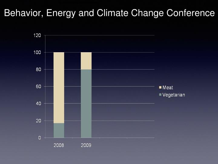 Behavior, Energy and Climate Change Conference