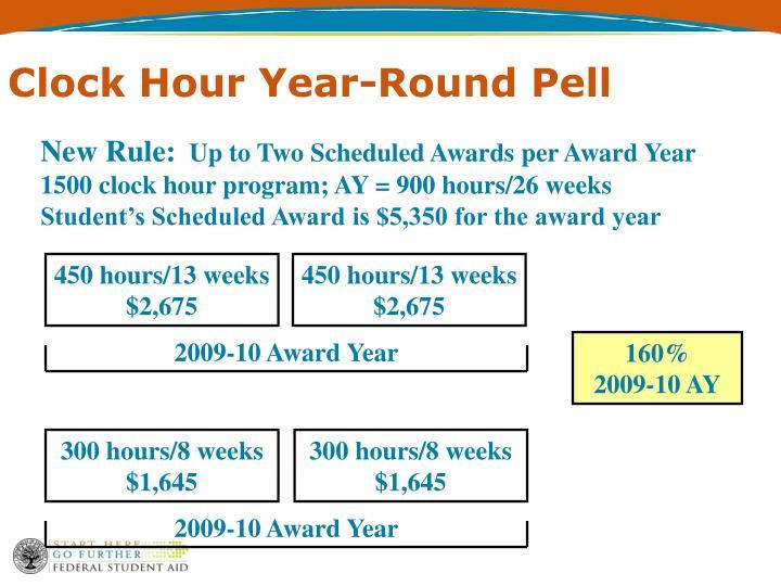 Clock Hour Year-Round Pell