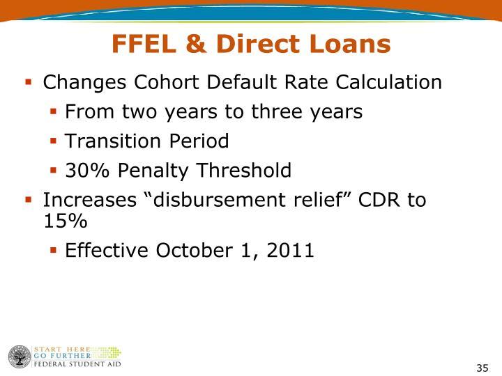 Changes Cohort Default Rate Calculation