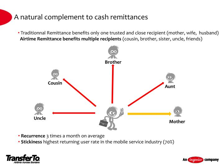 A natural complement to cash remittances