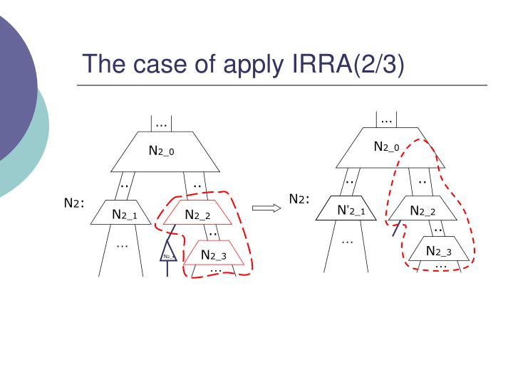 The case of apply IRRA(2/3)