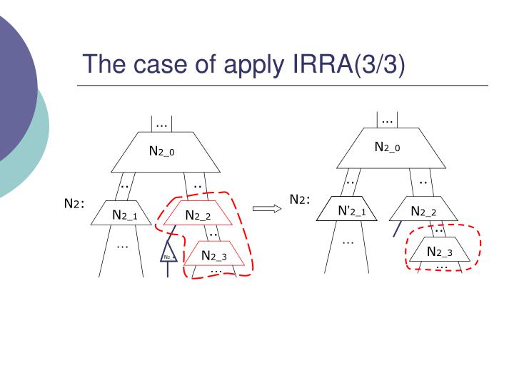 The case of apply IRRA(3/3)