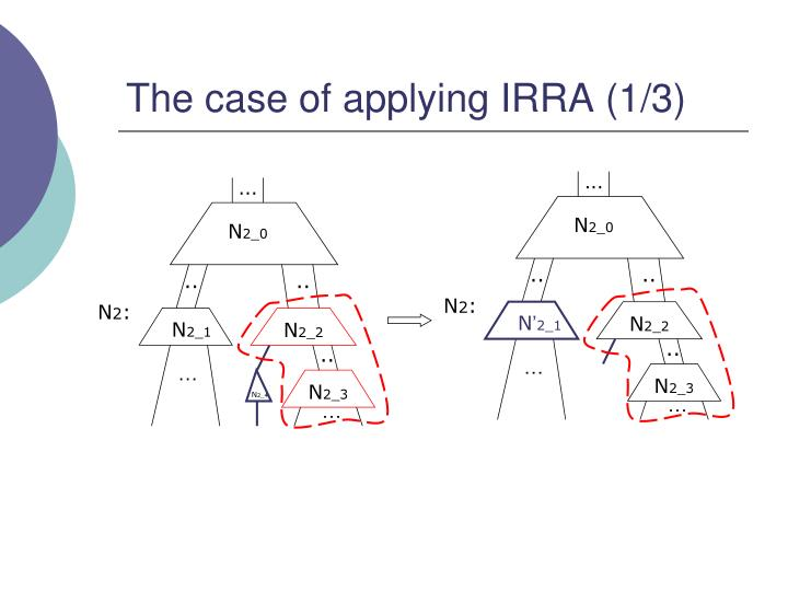 The case of applying IRRA (1/3)