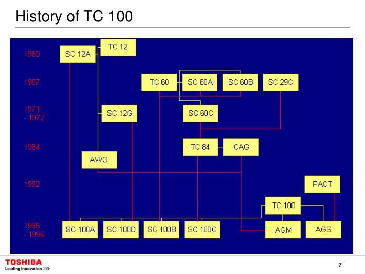 History of TC 100