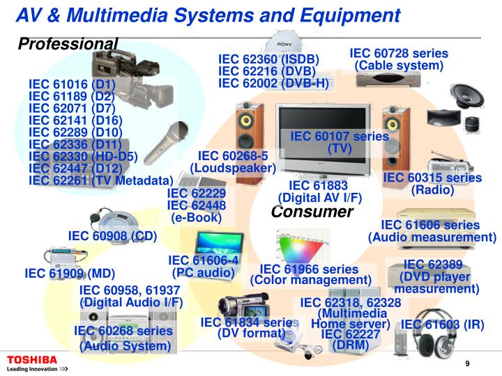 AV & Multimedia Systems and Equipment