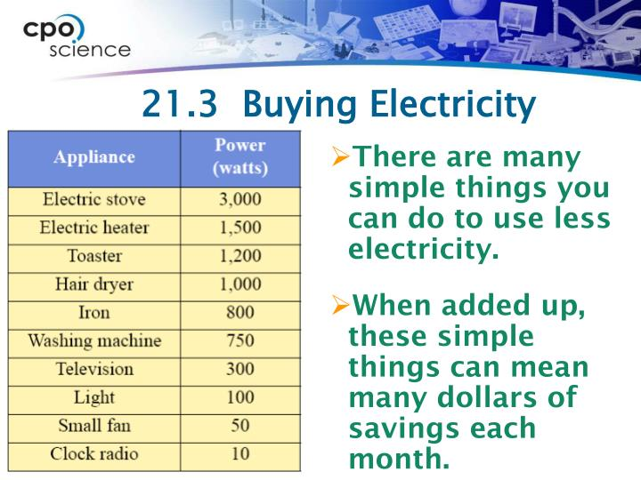 21.3  Buying Electricity