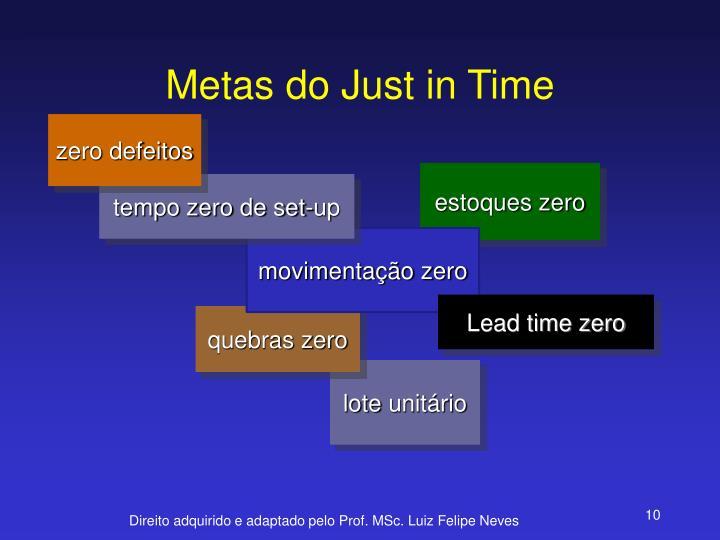 Metas do Just