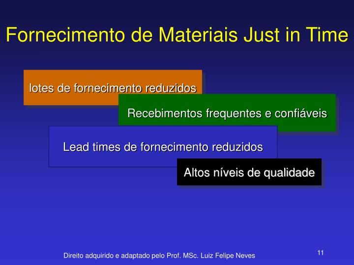 Fornecimento de Materiais Just