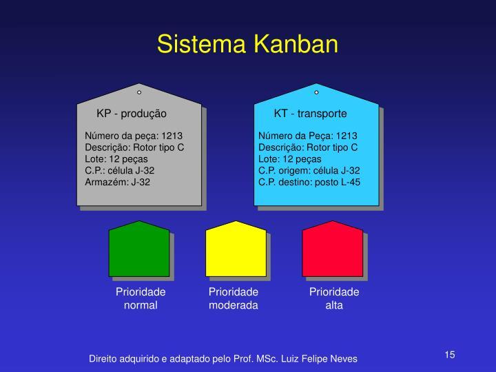 KP - produção