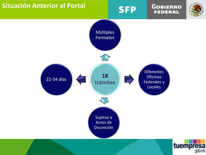 Situación Anterior al Portal