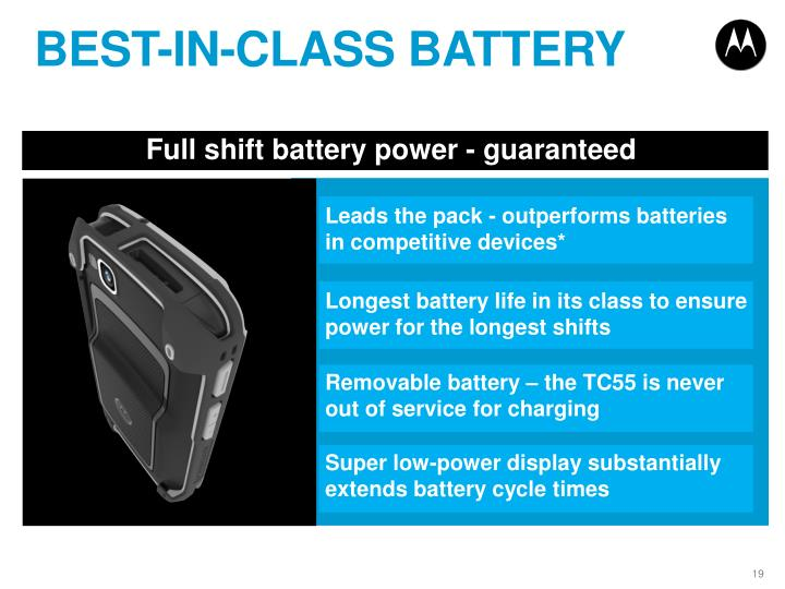 BEST-IN-CLASS BATTERY