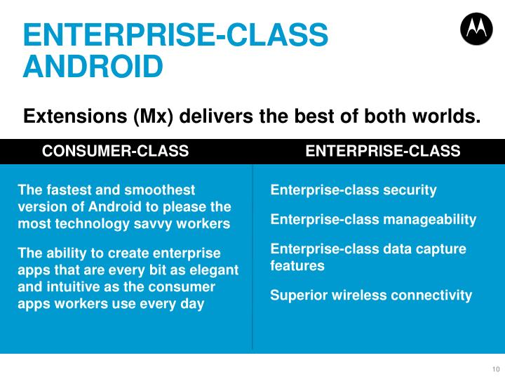ENTERPRISE-CLASS ANDROID