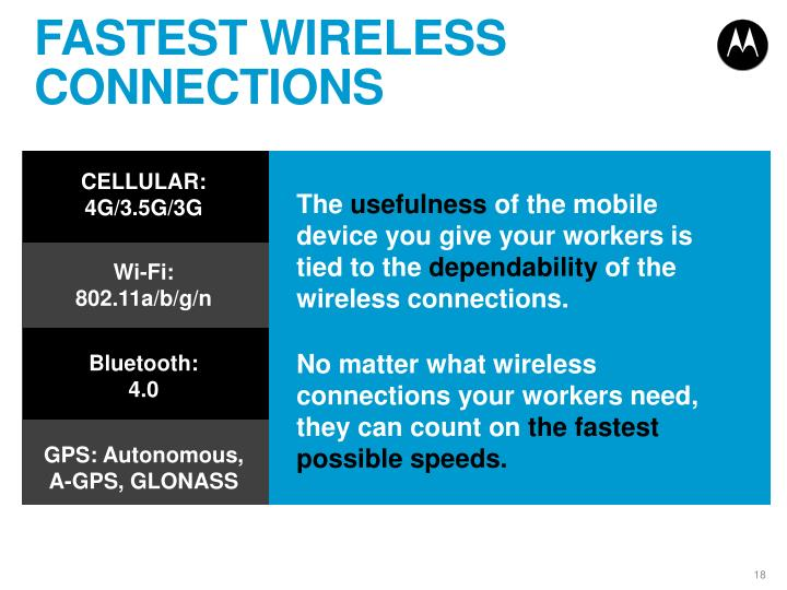 FASTEST WIRELESS CONNECTIONS