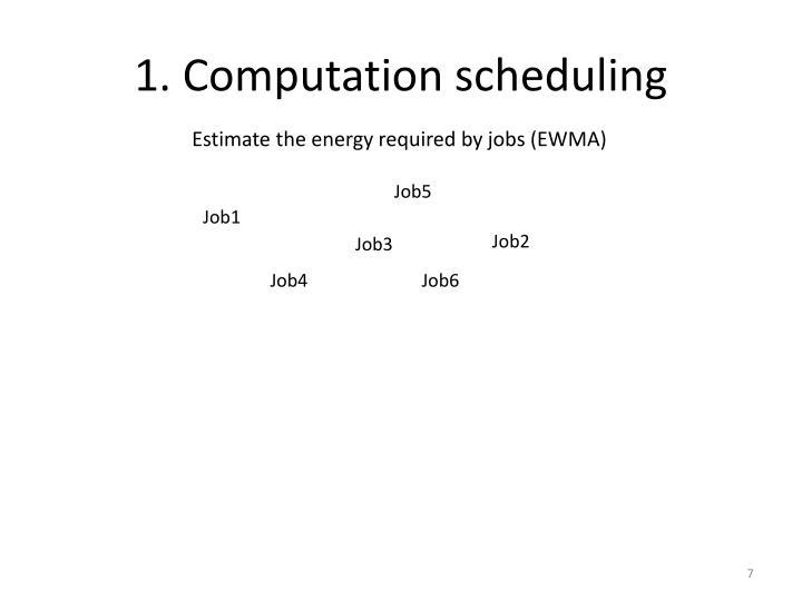 1. Computation scheduling
