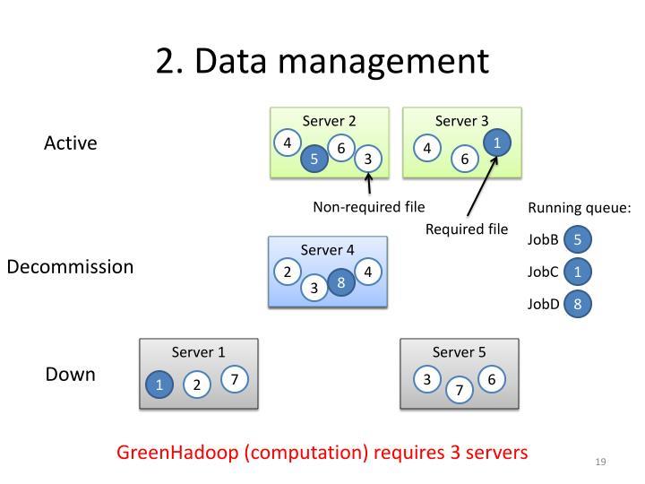 2. Data management