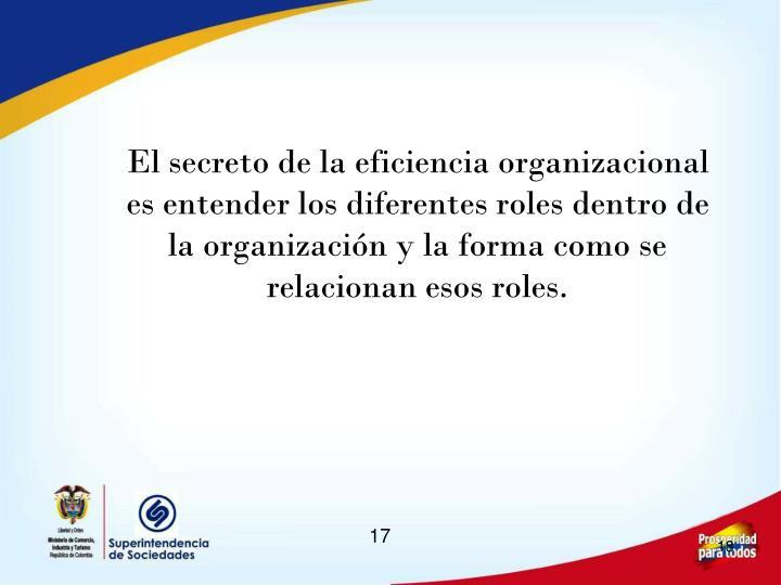 El secreto de la eficiencia organizacional es entender los diferentes roles dentro de la organización y la forma como se relacionan esos roles.