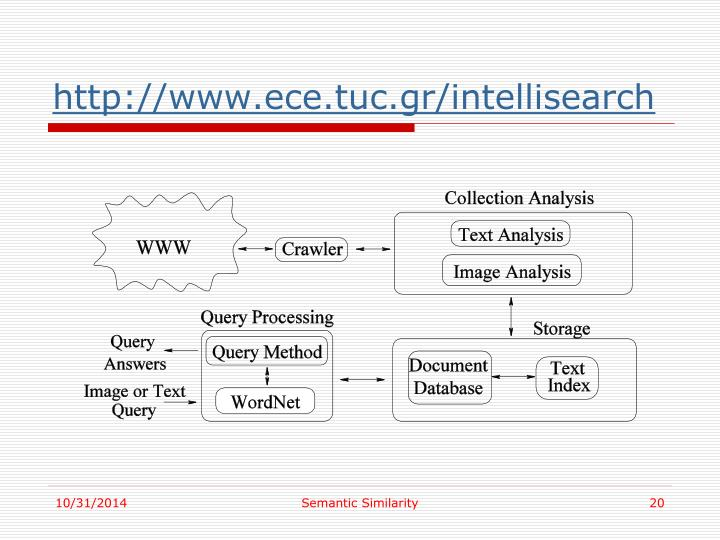 http://www.ece.tuc.gr/intellisearch