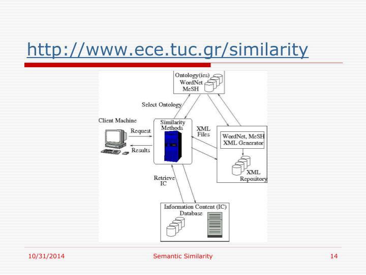 http://www.ece.tuc.gr/similarity