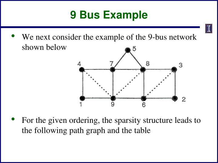 9 Bus Exampl